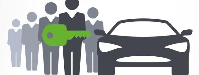 Fenomenologia Car Sharing