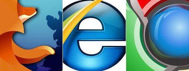Firefox 4.0, IE9 e Chrome 10 a confronto