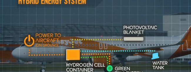 easyJet presenta un aereo ibrido ad idrogeno