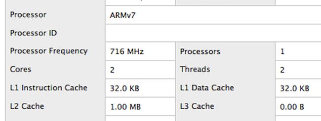 iPhone 4S è il 68% più veloce di iPhone 4